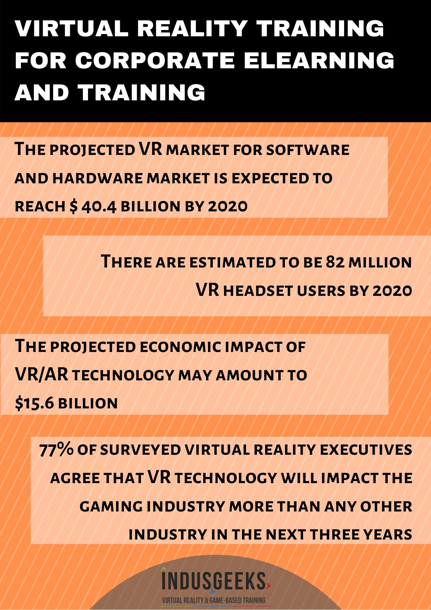 Virtual reality training for corporate e-learning and employee training