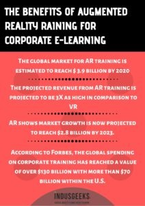 Augmented reality training for corporate elearning
