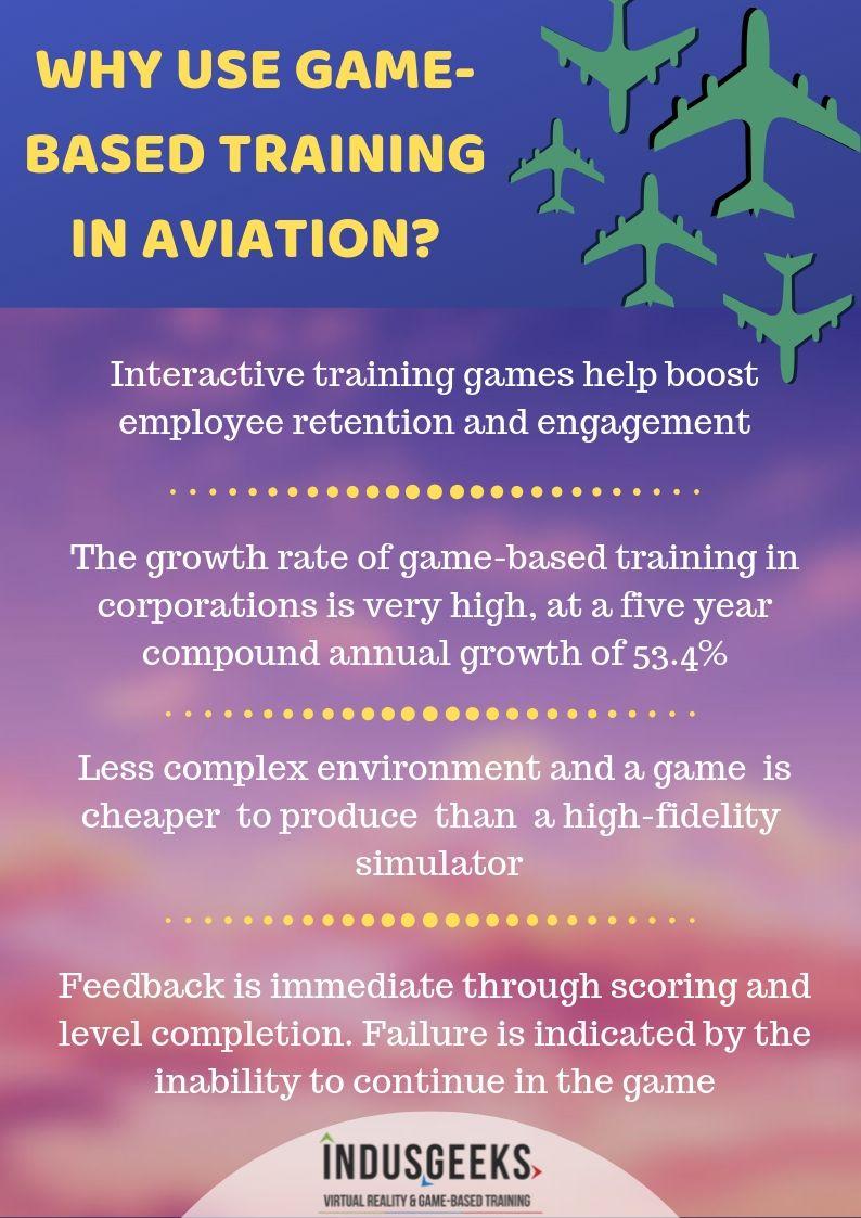 game based training