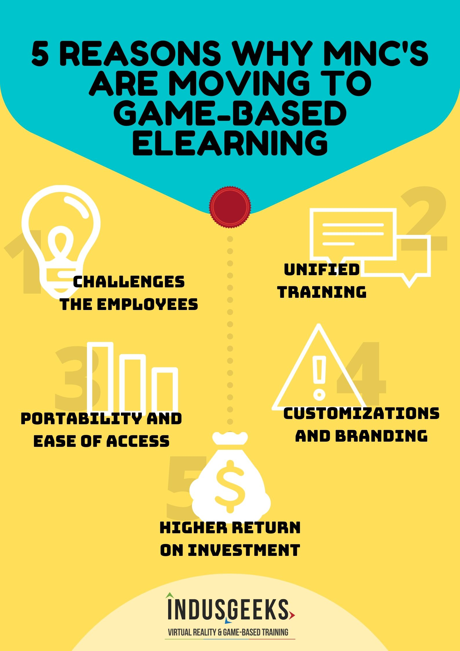 Game-based eLearning in MNC