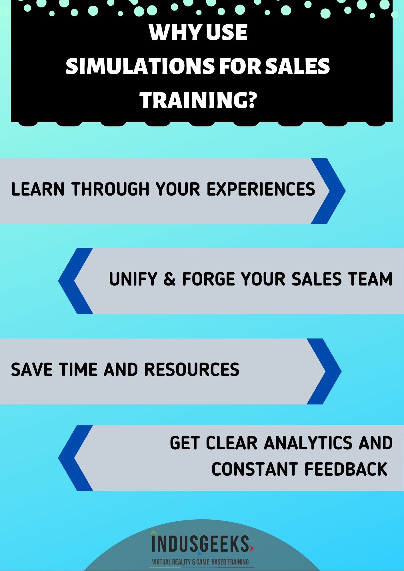 Why use simulation for sales training