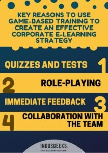 Game Based Training To Create An Effective Corporate e-Learning Strategy