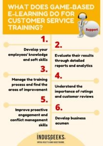 Why game-based elearning for customer service training